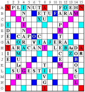 Partida de Scrabble Duplicat-tabla de la Campionatul National de Scrabble Focsani 2000