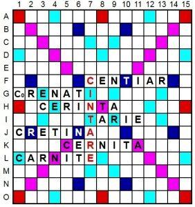 Rezolvare problemei Septascrabble cu literele ACEINRT, problema de Maestra Sportului Claudia Mihai, Revista Flacara-Rebus, 1984.