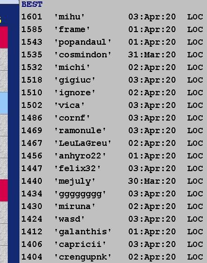 Best Scrabble Clasic, ISC, 3 aprilie 2020